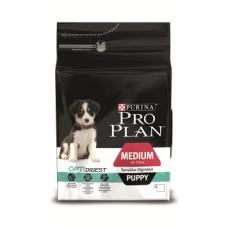 PRO PLAN для щенков средних пород с чувствительным пищеварением